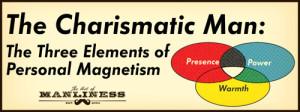 qualities of charisma